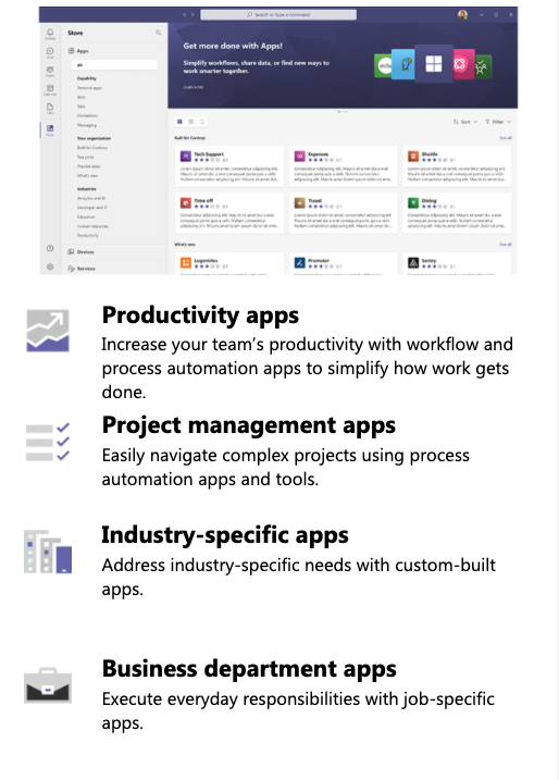 Third party Apps for Teams